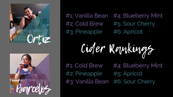 Barcelos Brews_ Cider Bite with Gil Top 3