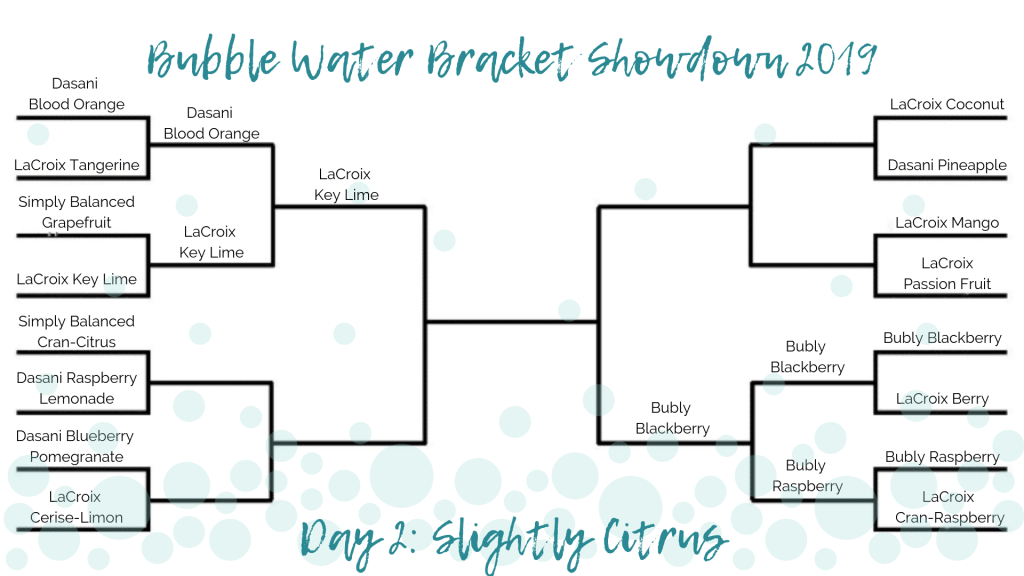 Bubble Water Bracket Day 2