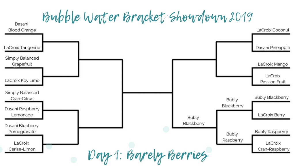 Bubble Water Bracket Day 1